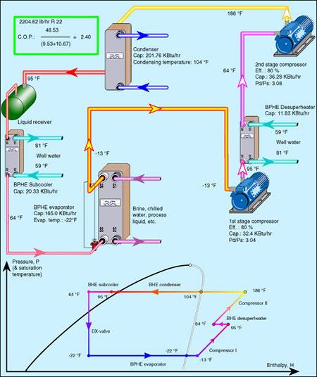 Refrigeration  Refrigeration Economizer Cycle