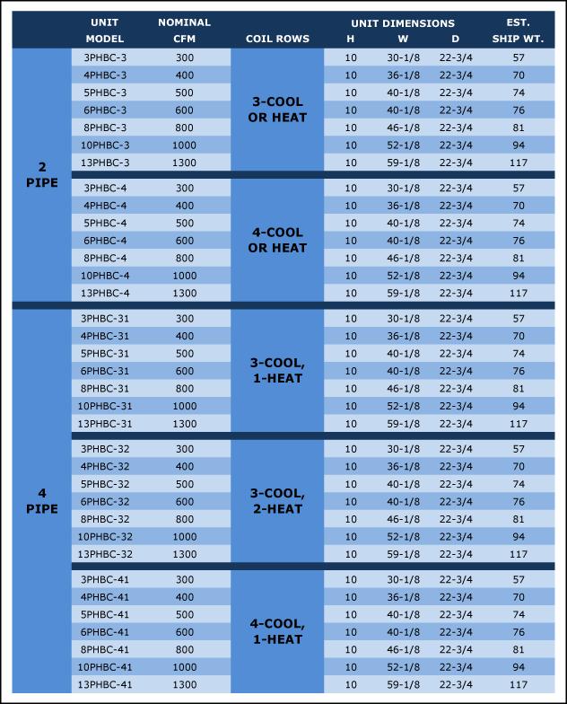 phbc_table_632w